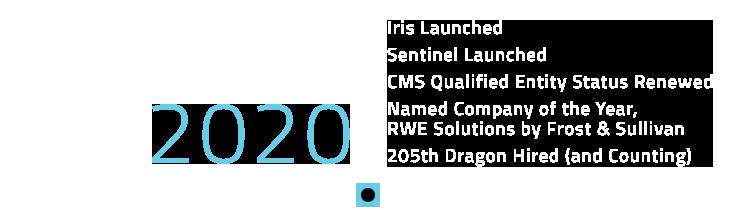 company_timeline-2020