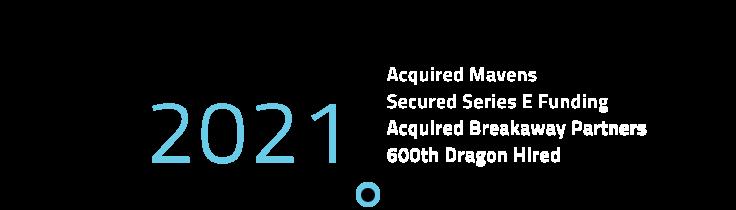 company_timeline-2021